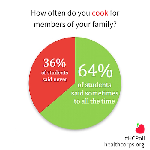 Cooking_Poll_Piechart_Final copy